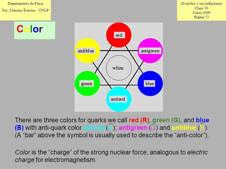 El núcleo y sus radiaciones Clase 30 Curso 2009 Página 52 Departamento de Física Fac.