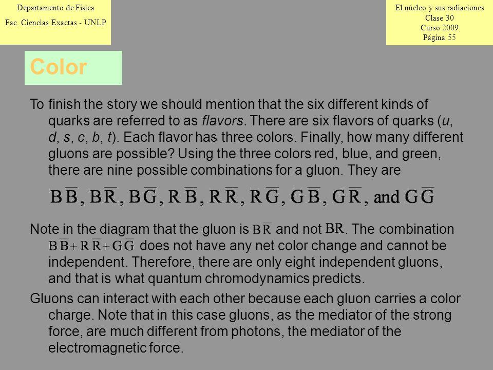 El núcleo y sus radiaciones Clase 30 Curso 2009 Página 55 Departamento de Física Fac.