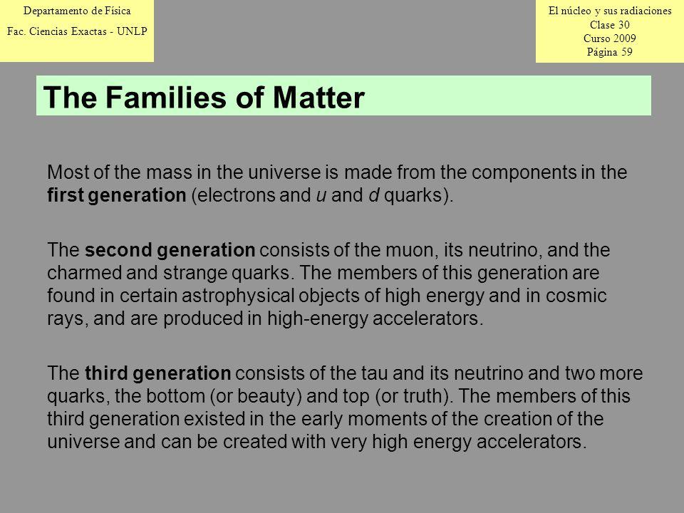 El núcleo y sus radiaciones Clase 30 Curso 2009 Página 59 Departamento de Física Fac.