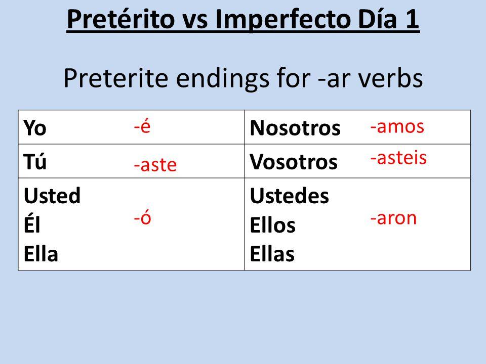 Pretérito vs Imperfecto Día 1 YoNosotros TúVosotros Usted Él Ella Ustedes Ellos Ellas Preterite endings for -er / -ir verbs -í -iste -ió -imos -isteis -ieron