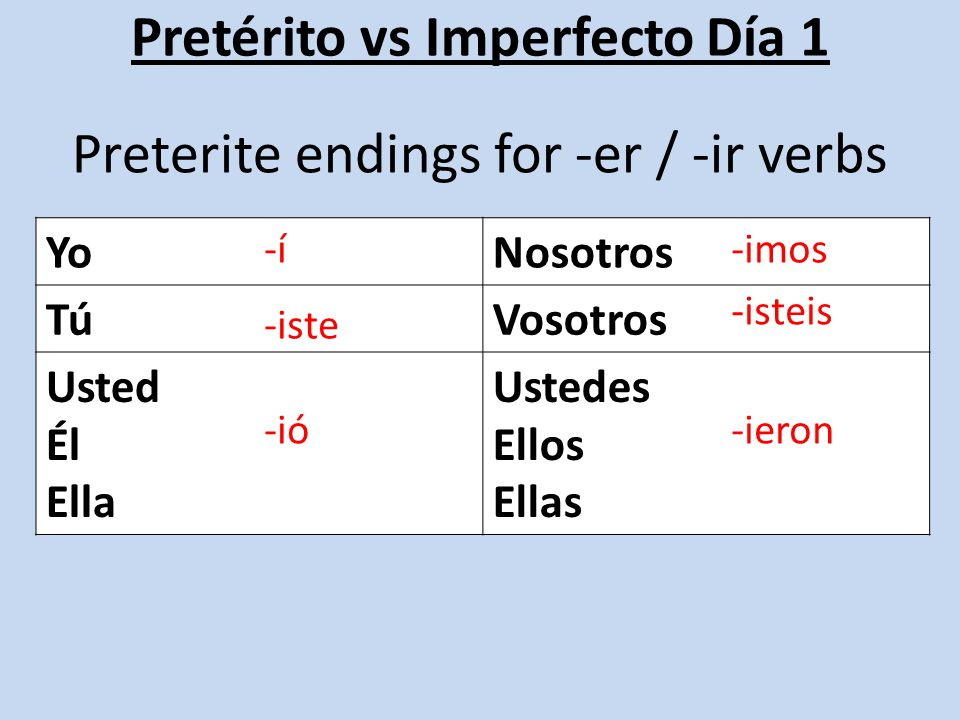 Pretérito vs Imperfecto Día 1 The imperfect tense is used for habits or ongoing action.