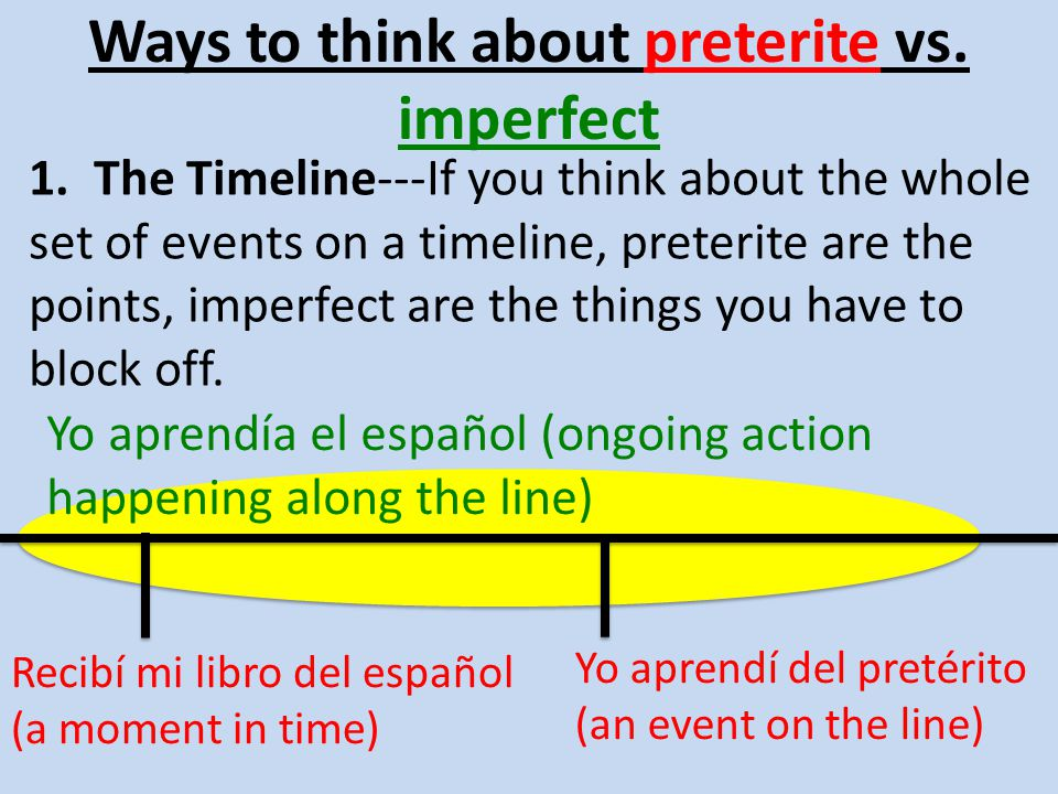 Ways to think about preterite vs.imperfect 2.