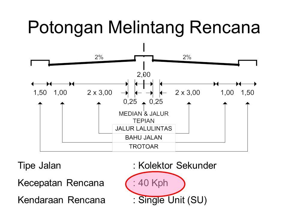 Potongan Melintang Rencana Tipe Jalan: Kolektor Sekunder Kecepatan Rencana: 40 Kph Kendaraan Rencana: Single Unit (SU)
