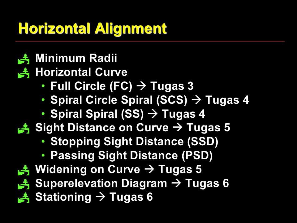 Horizontal Alignment  Minimum Radii  Horizontal Curve Full Circle (FC)  Tugas 3 Spiral Circle Spiral (SCS)  Tugas 4 Spiral Spiral (SS)  Tugas 4 