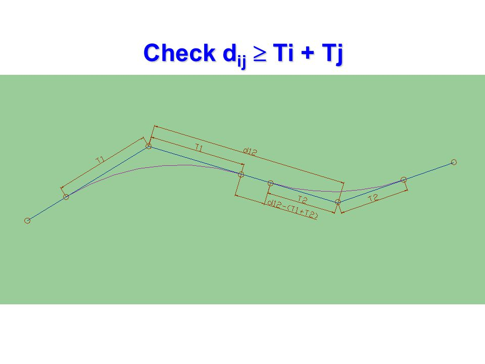 Check d ij  Ti + Tj