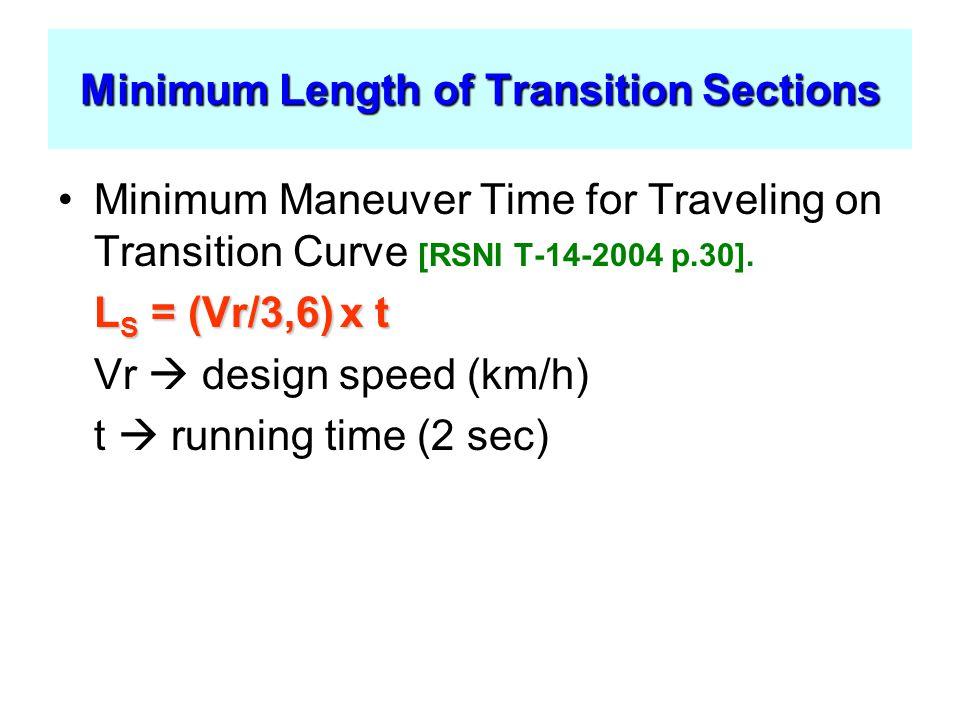 Minimum Length of Transition Sections Minimum Maneuver Time for Traveling on Transition Curve [RSNI T-14-2004 p.30]. L S = (Vr/3,6) x t Vr  design sp