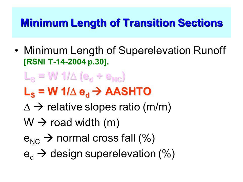 Minimum Length of Transition Sections Minimum Length of Superelevation Runoff [RSNI T-14-2004 p.30]. L S = W 1/  (e d + e NC ) L S = W 1/  e d  AAS