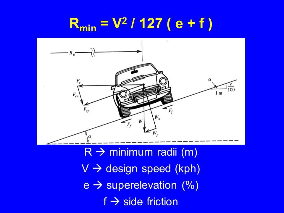 R min = V 2 / 127 ( e + f ) R  minimum radii (m) V  design speed (kph) e  superelevation (%) f  side friction
