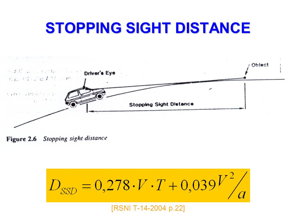 STOPPING SIGHT DISTANCE [RSNI T-14-2004 p.22]