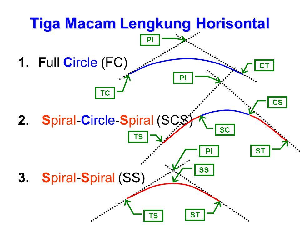 Tiga Macam Lengkung Horisontal 1.Full Circle (FC) 2. Spiral-Circle-Spiral (SCS) 3. Spiral-Spiral (SS) TC CT TS SC CS ST TS ST SS PI