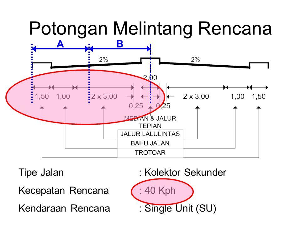 Potongan Melintang Rencana Tipe Jalan: Kolektor Sekunder Kecepatan Rencana: 40 Kph Kendaraan Rencana: Single Unit (SU) AB