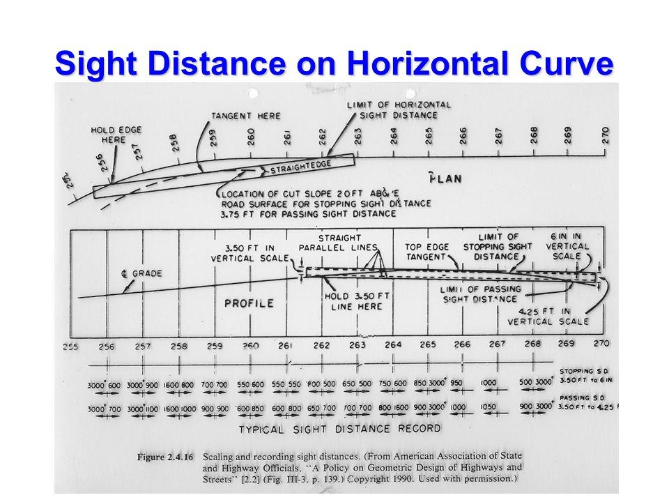 Sight Distance on Horizontal Curve