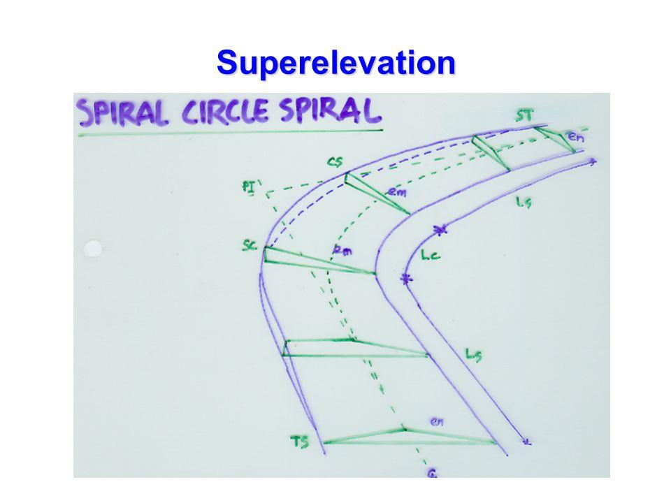 Superelevation