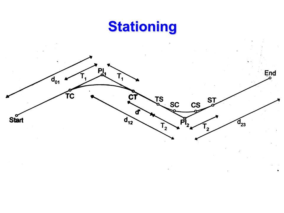 Stationing