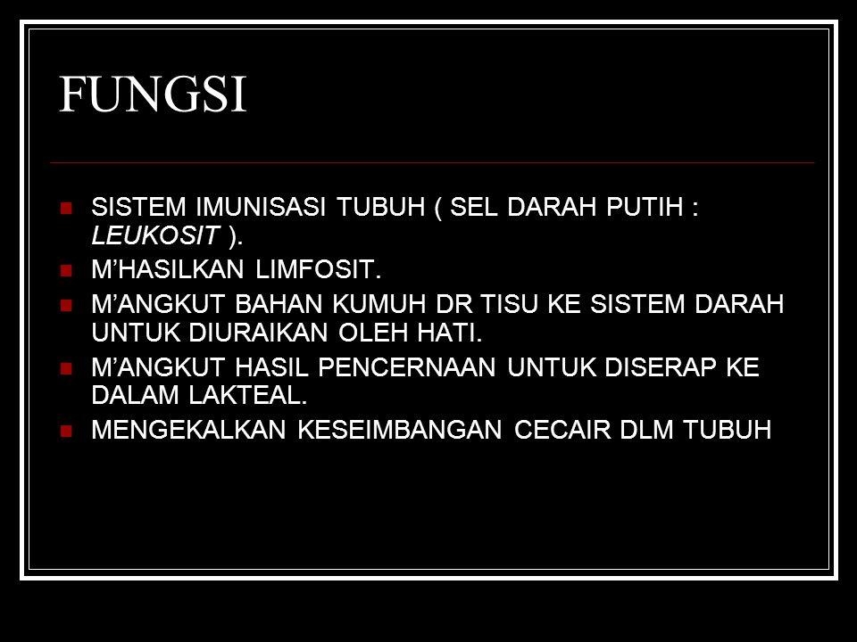 FUNGSI SISTEM IMUNISASI TUBUH ( SEL DARAH PUTIH : LEUKOSIT ).