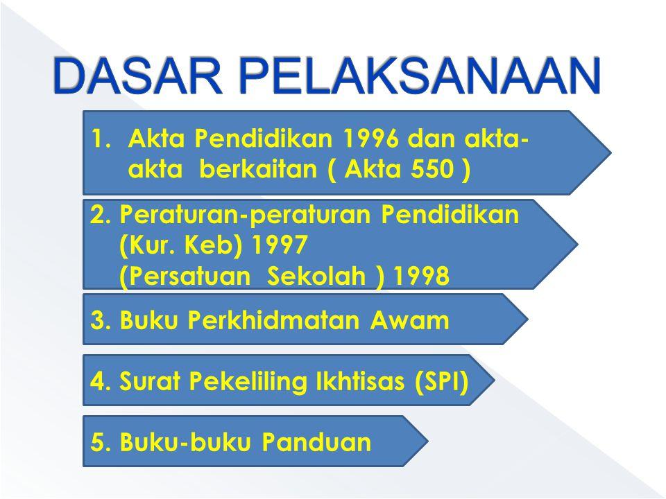 1.Pastikan semua murid WAJIB mendaftar dalam ketiga-tiga bidang : a.