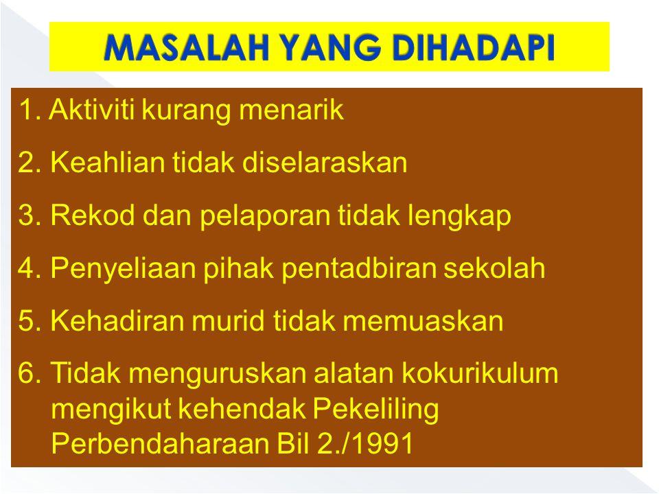  KOR KADET POLIS  KADET PERTAHANAN AWAM  KADET BOMBA DAN PENYELAMAT  KADET KOREKSIONAL  PASUKAN KADET BERSATU MALAYSIA ( DARAT / LAUT/ UDARA) 14