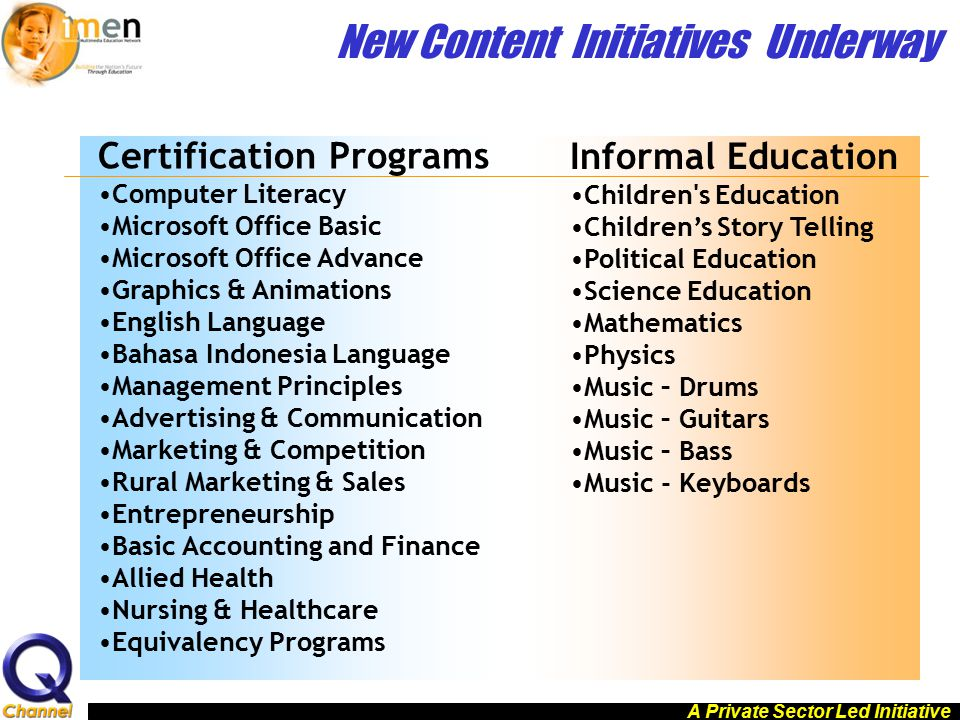A Private Sector Led Initiative Certification Programs Computer Literacy Microsoft Office Basic Microsoft Office Advance Graphics & Animations English