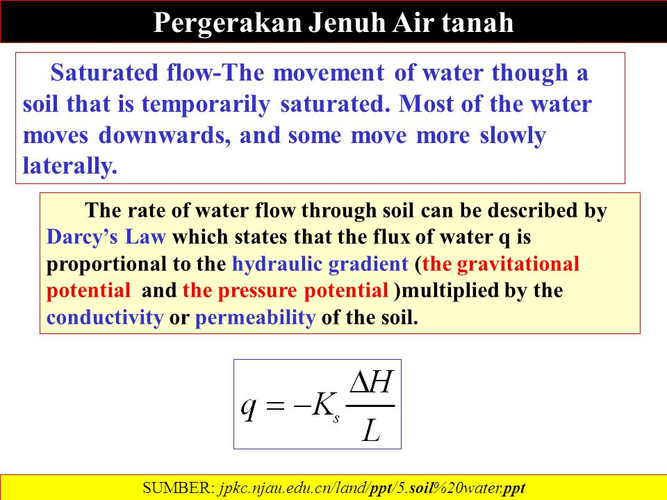 Pergerakan Jenuh Air tanah The rate of water flow through soil can be described by Darcy's Law which states that the flux of water q is proportional to the hydraulic gradient (the gravitational potential and the pressure potential )multiplied by the conductivity or permeability of the soil.