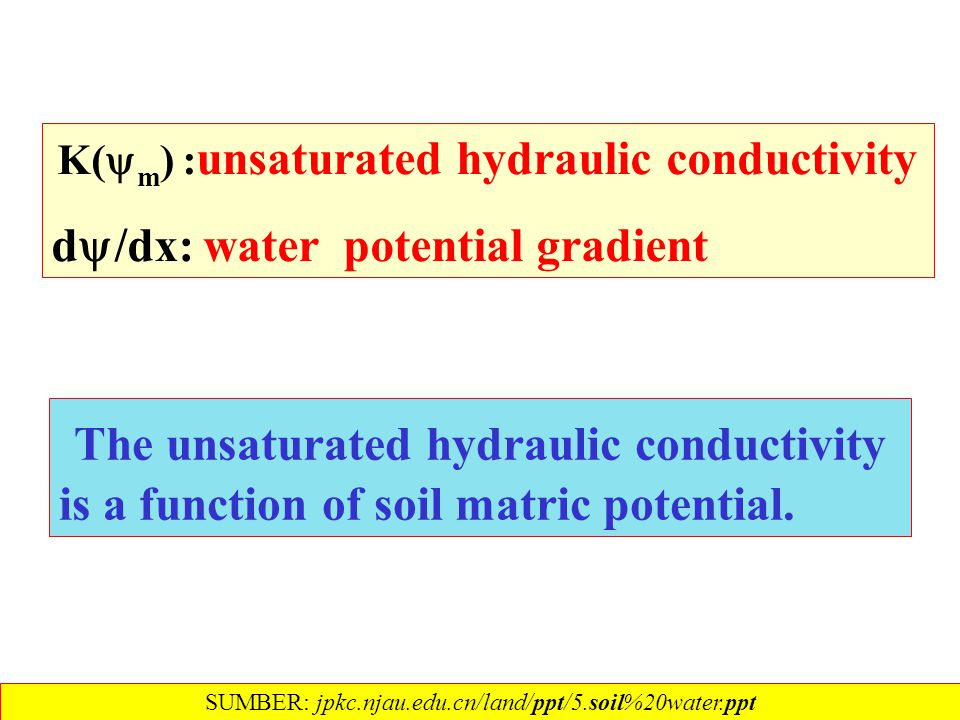 K(  m ) : unsaturated hydraulic conductivity d  /dx: water potential gradient The unsaturated hydraulic conductivity is a function of soil matric potential.