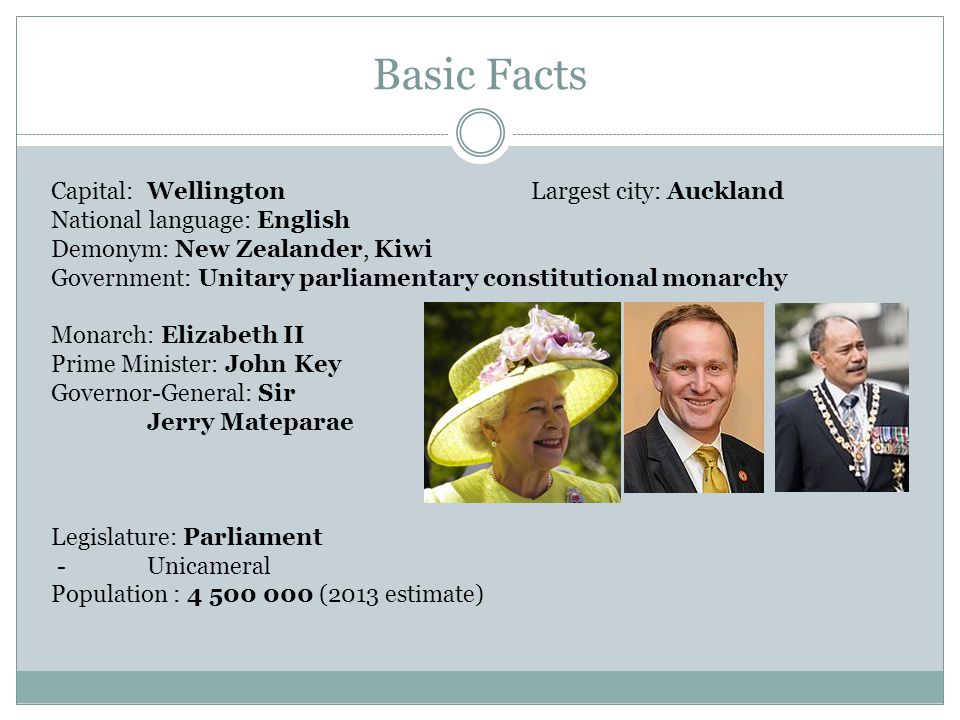 Basic Facts Capital:WellingtonLargest city: Auckland National language: English Demonym: New Zealander, Kiwi Government: Unitary parliamentary constitutional monarchy Monarch: Elizabeth II Prime Minister: John Key Governor-General: Sir Jerry Mateparae Legislature: Parliament - Unicameral Population : 4 500 000 (2013 estimate)