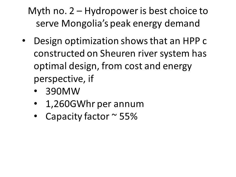 Sheuren HPP (300MW) Despatch May 2022