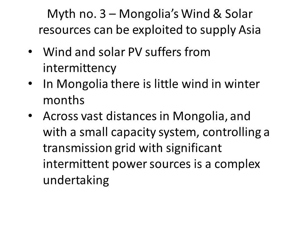 Diurnal Net Power Production (200MW Wind)