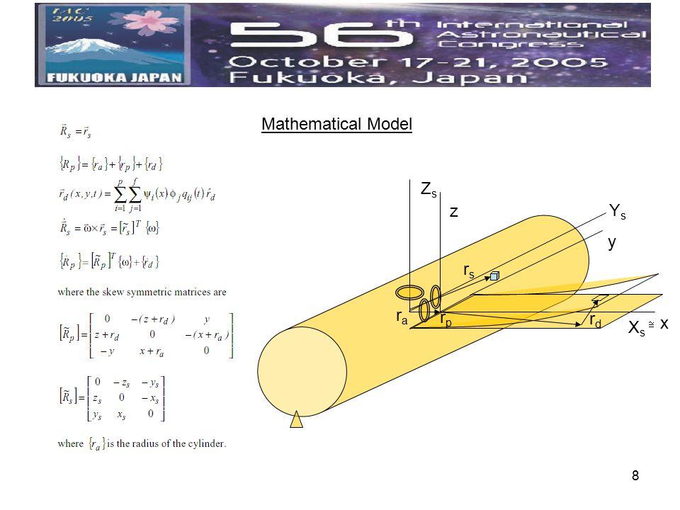 8 X s  ZsZs YsYs z y x rara rprp rdrd rsrs Mathematical Model