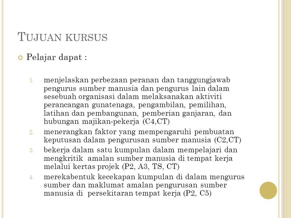 P ENGURUSAN S UMBER MANUSIA Bab 1