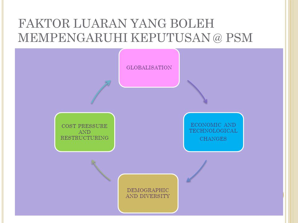 F UNGSI - FUNGSI SUMBER MANUSIA Apakah tanggungjawab dan peranan seorang pegurus/pegawai sumber manusia?