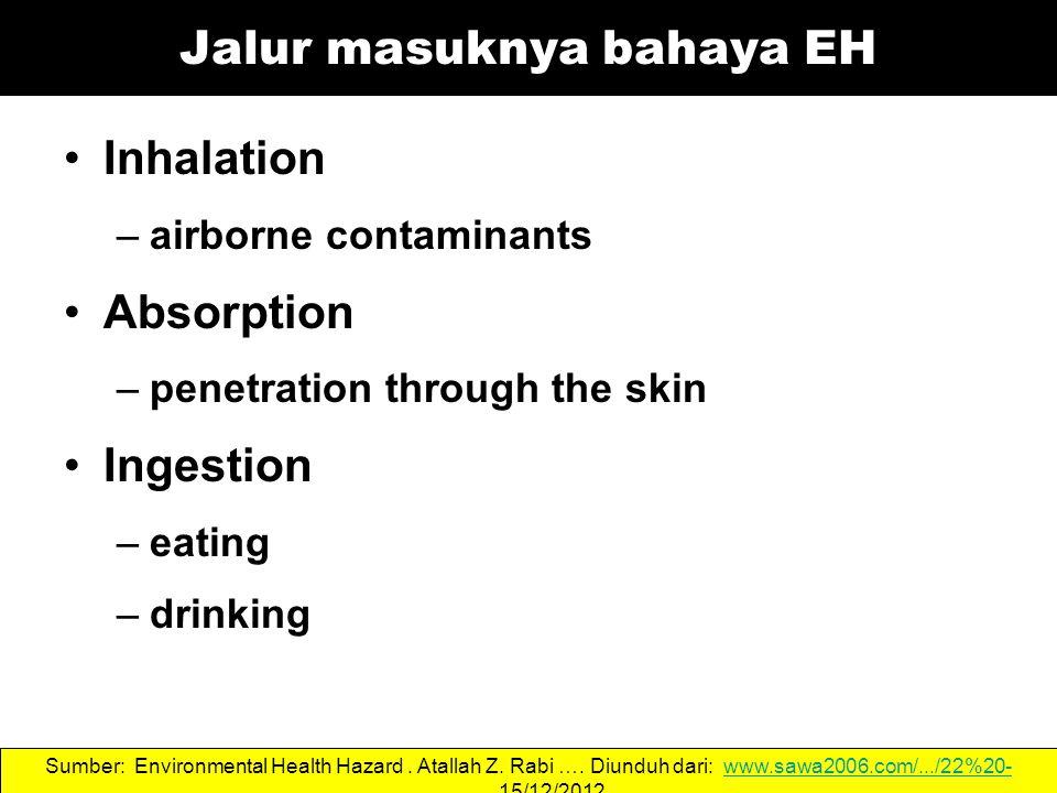 Jalur masuknya bahaya EH Inhalation –airborne contaminants Absorption –penetration through the skin Ingestion –eating –drinking Sumber: Environmental Health Hazard.