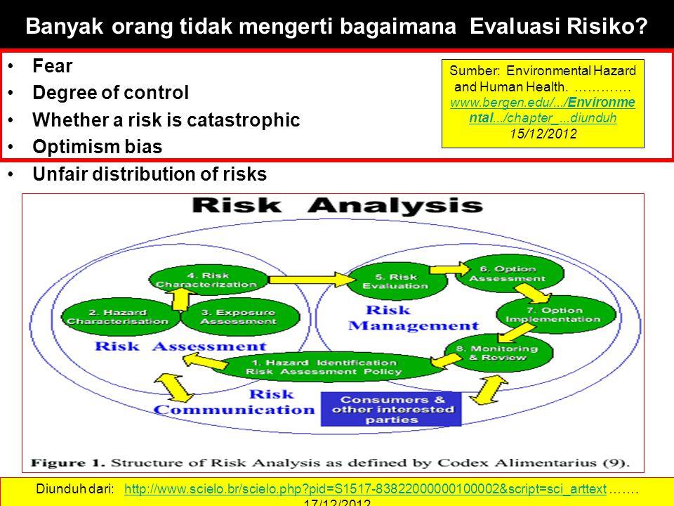 Banyak orang tidak mengerti bagaimana Evaluasi Risiko.