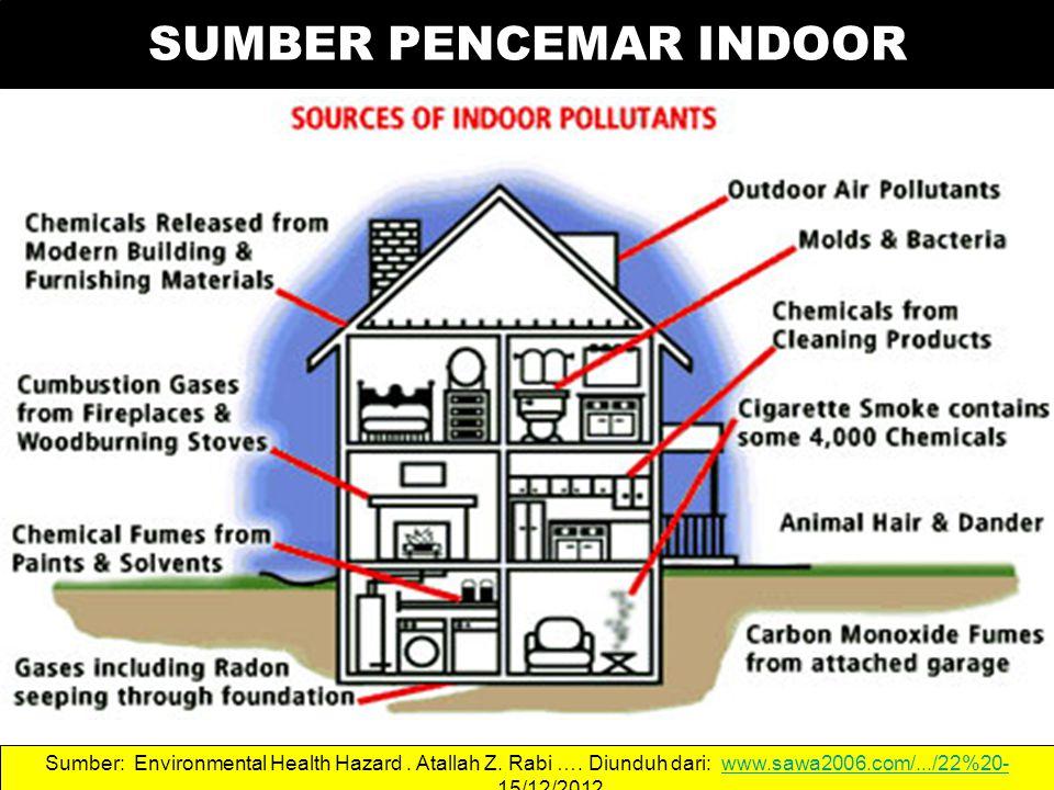 SUMBER PENCEMAR INDOOR Sumber: Environmental Health Hazard.