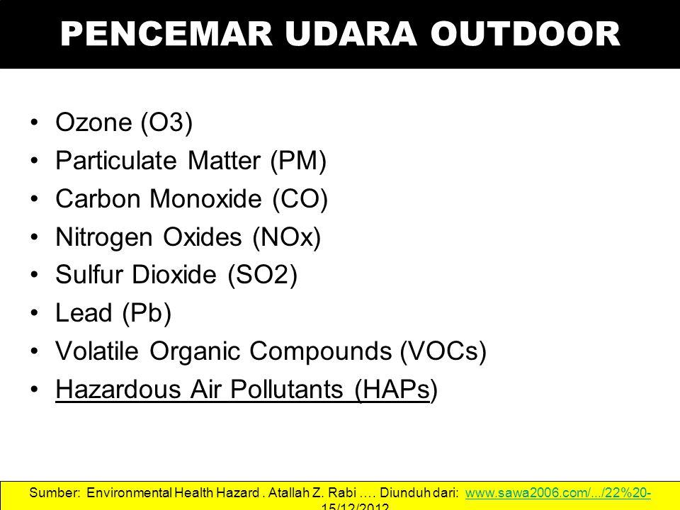 PENCEMAR UDARA OUTDOOR Ozone (O3) Particulate Matter (PM) Carbon Monoxide (CO( Nitrogen Oxides (NOx) Sulfur Dioxide (SO2) Lead (Pb) Volatile Organic Compounds (VOCs) Hazardous Air Pollutants (HAPs( Sumber: Environmental Health Hazard.