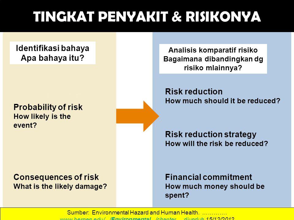 Fig. 17-3, p. 440 Risk Assessment Risk Management Hazard identification What is the hazard.