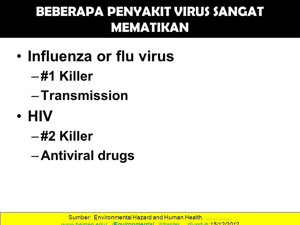 BEBERAPA PENYAKIT VIRUS SANGAT MEMATIKAN Influenza or flu virus –#1 Killer –Transmission HIV –#2 Killer –Antiviral drugs Sumber: Environmental Hazard and Human Health.