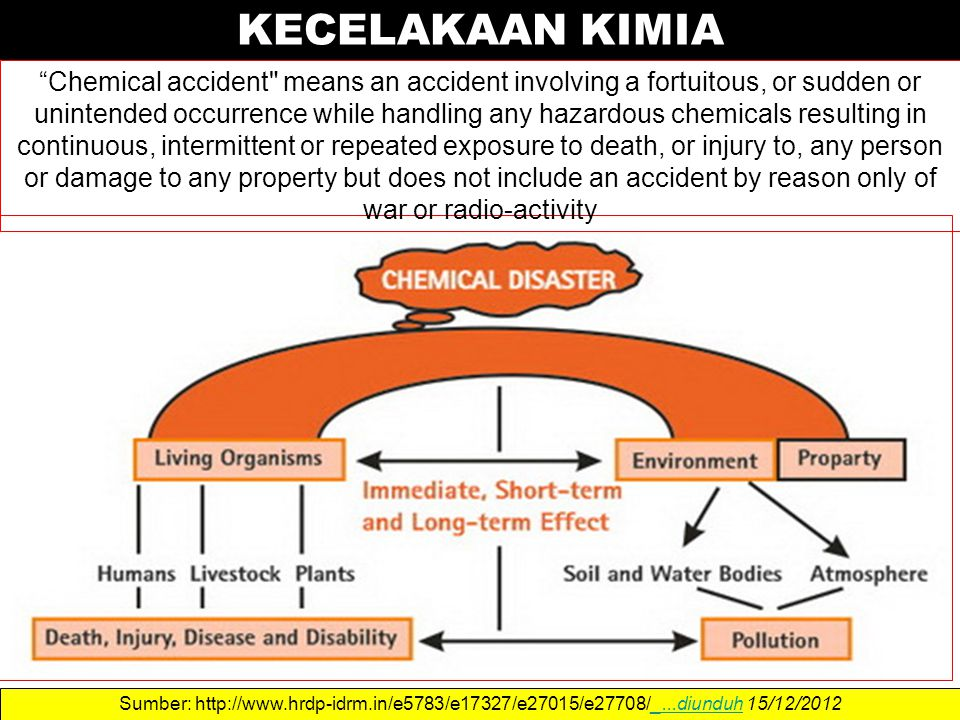 "KECELAKAAN KIMIA Sumber: http://www.hrdp-idrm.in/e5783/e17327/e27015/e27708/_...diunduh 15/12/2012_...diunduh ""Chemical accident"
