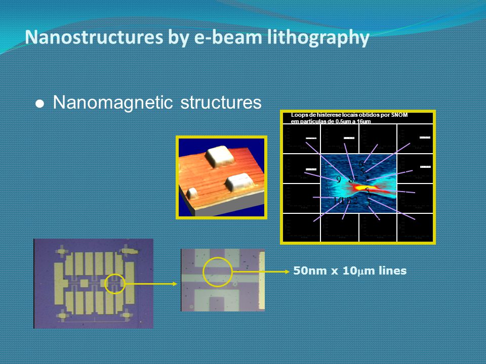 FinFETs Microsquids Nanostructures by e-beam lithography