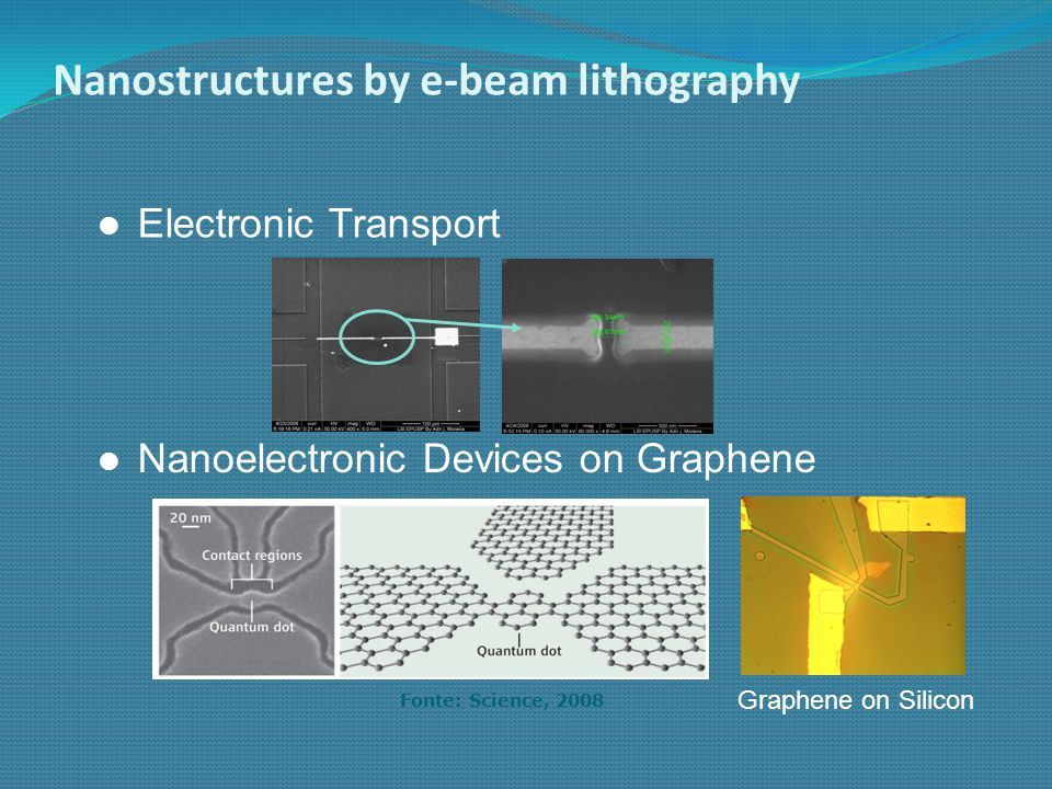 50nm x 10m lines 4 1 2 3 5 6 789 10 11 12 Loops de histerese locais obtidos por SNOM em partículas de 0,5µm a 16µm Nanomagnetic structures