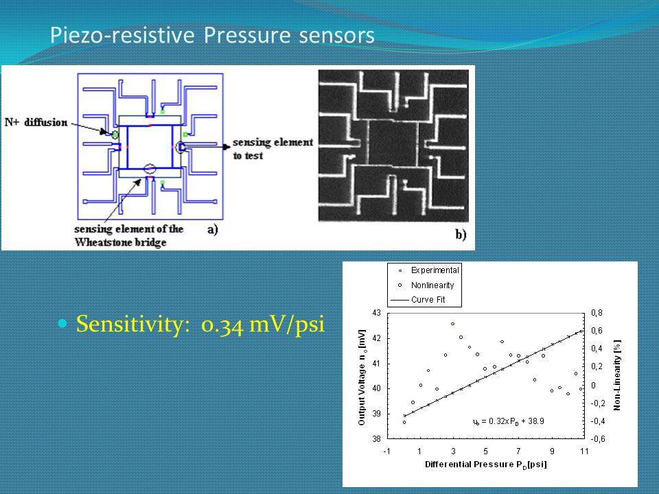 MEMS Devices Pressure sensors Glucose sensor Electrochemical sensor Gas sensors Gas flow sensor Bolometer – IR detection THz Resonant filters