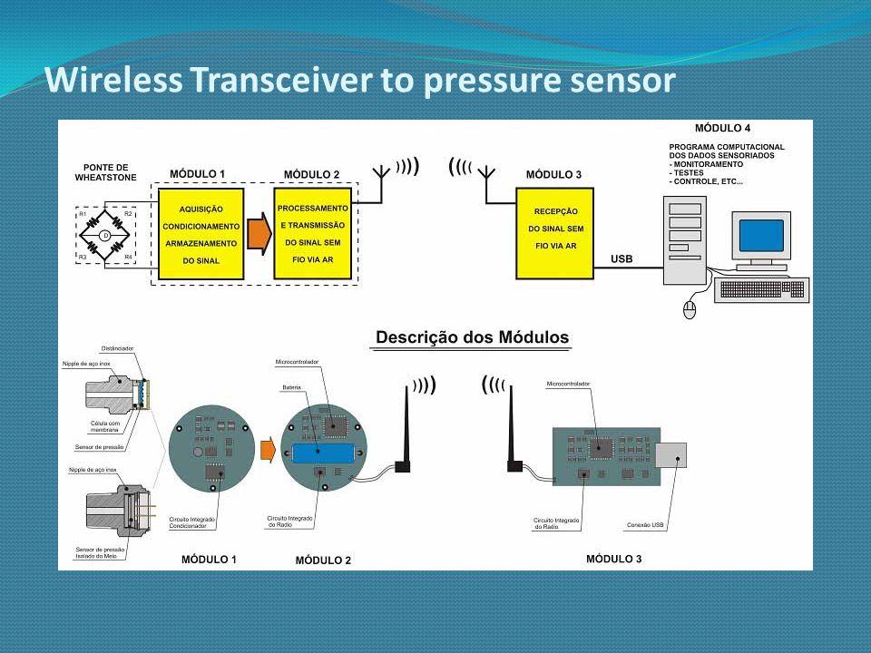 Packaging Complete Pressure sensor Pressure Cell NippleCell over nipple