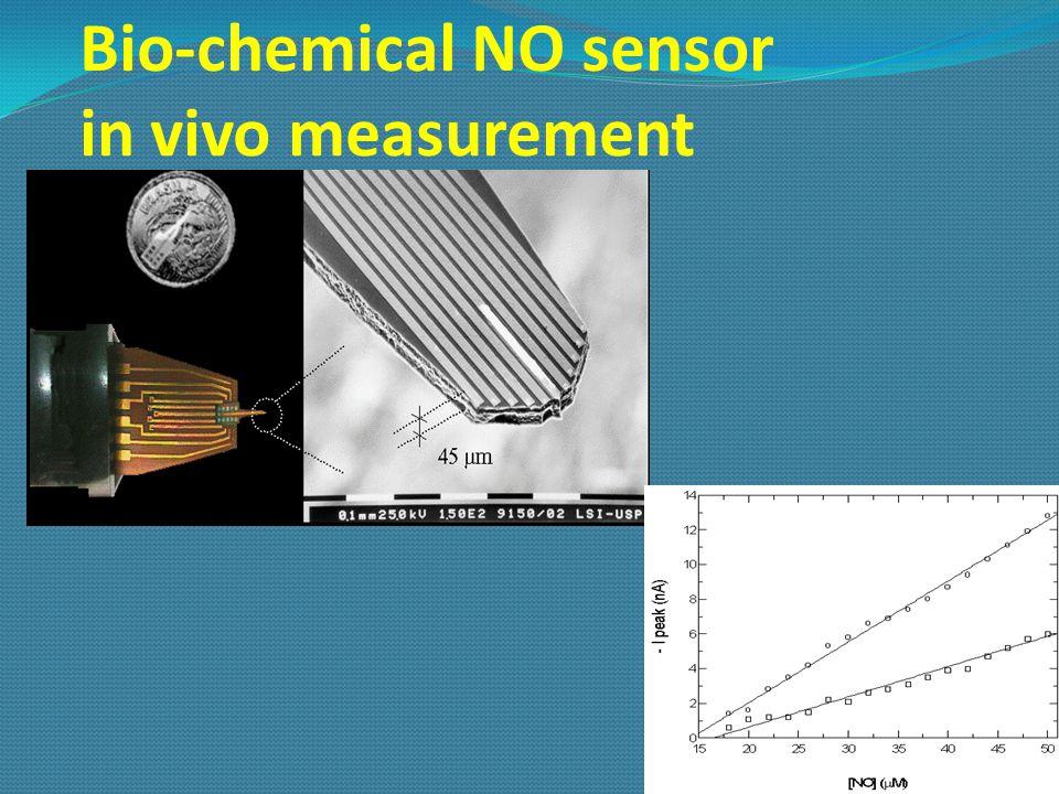 Wireless Transceiver to pressure sensor