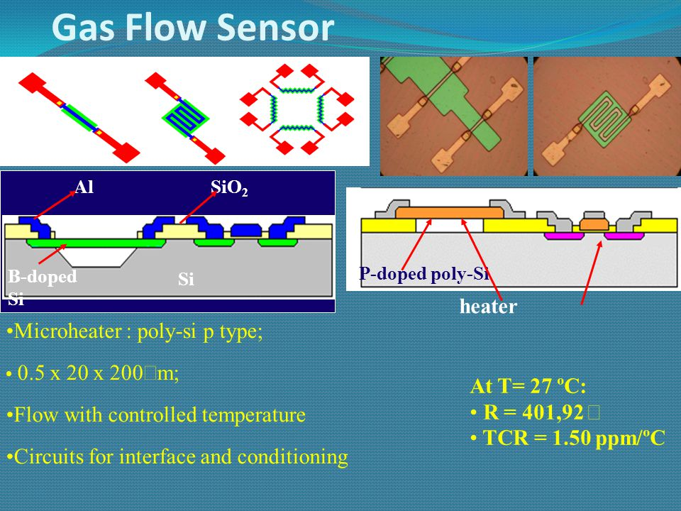 Integrated System for water quality control using microsensors and LTCC technology