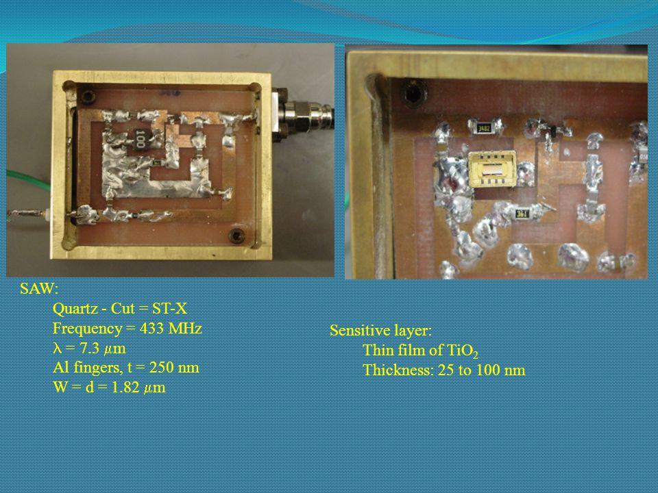 SAW Sensor – for gas detection Colpitts type oscillator – one port SAW resonator