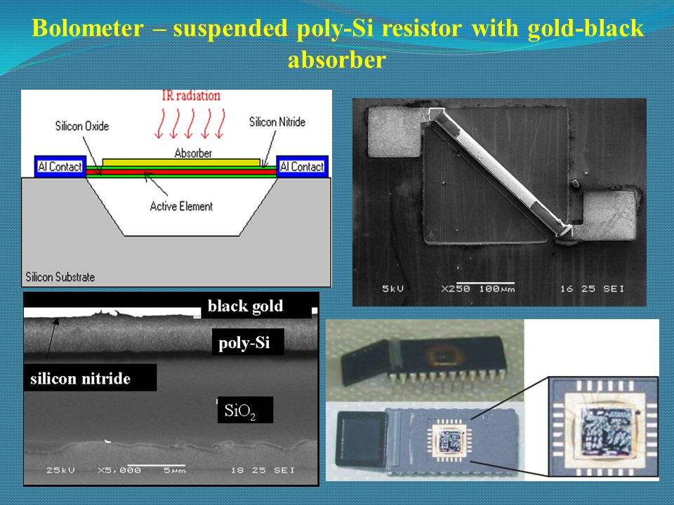 SAW: Quartz - Cut = ST-X Frequency = 433 MHz = 7.3  m Al fingers, t = 250 nm W = d = 1.82  m Sensitive layer: Thin film of TiO 2 Thickness: 25 to 100 nm