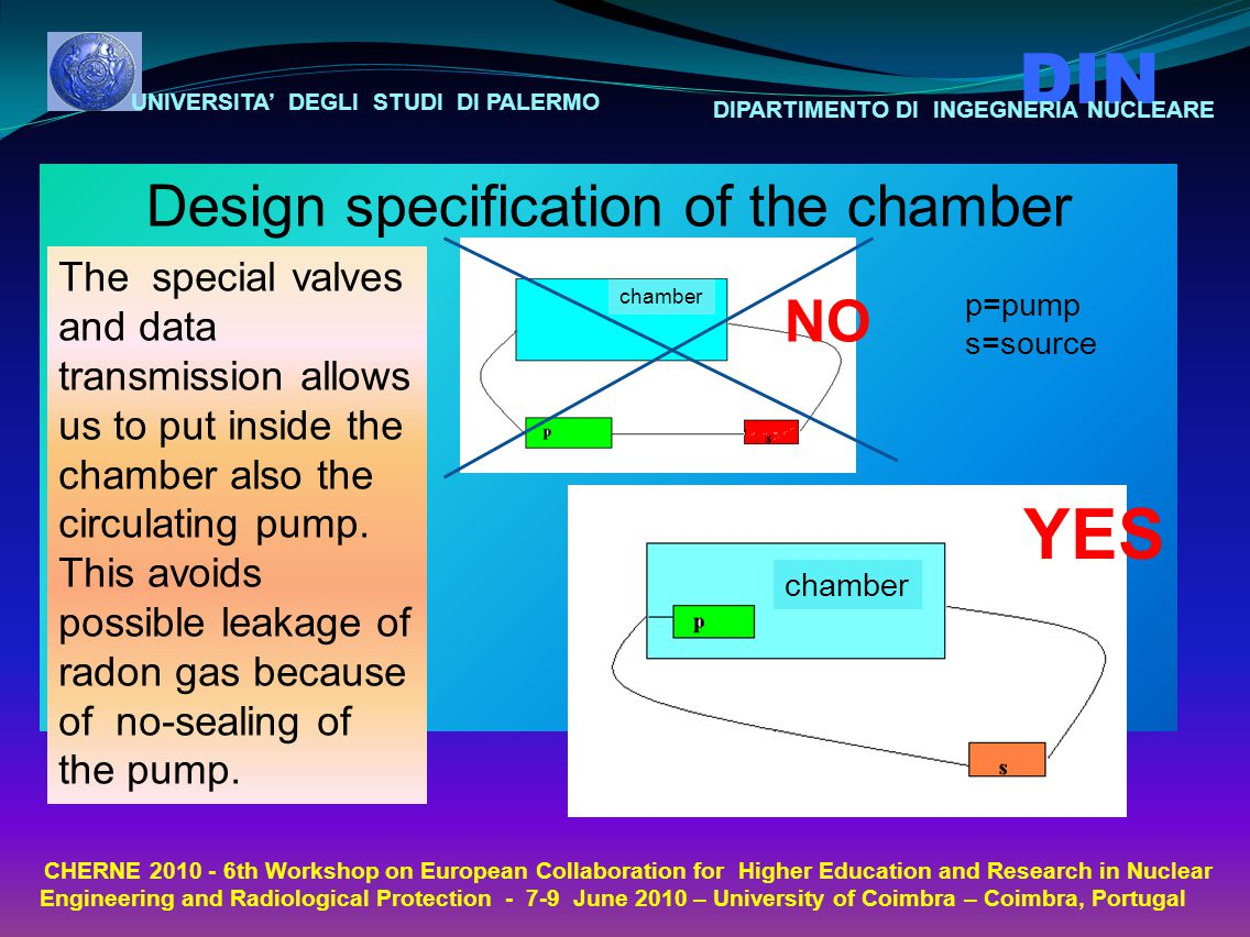UNIVERSITA' DEGLI STUDI DI PALERMO DIN DIPARTIMENTO DI INGEGNERIA NUCLEARE CHERNE th Workshop on European Collaboration for Higher Education and Research in Nuclear Engineering and Radiological Protection June 2010 – University of Coimbra – Coimbra, Portugal Design specification of the chamber The special valves and data transmission allows us to put inside the chamber also the circulating pump.
