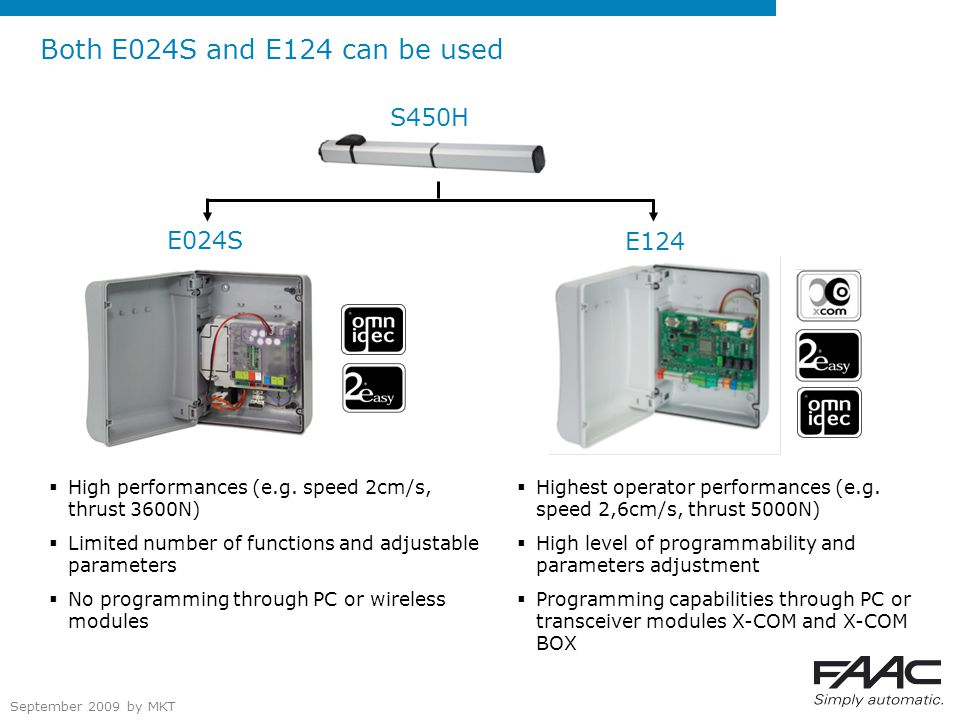 September 2009 by MKT Both E024S and E124 can be used E024S E124  High performances (e.g.