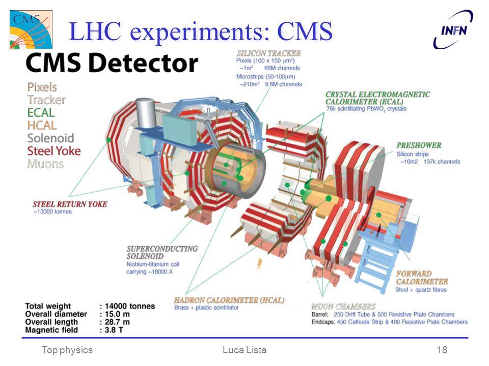 LHC experiments: CMS Top physicsLuca Lista18