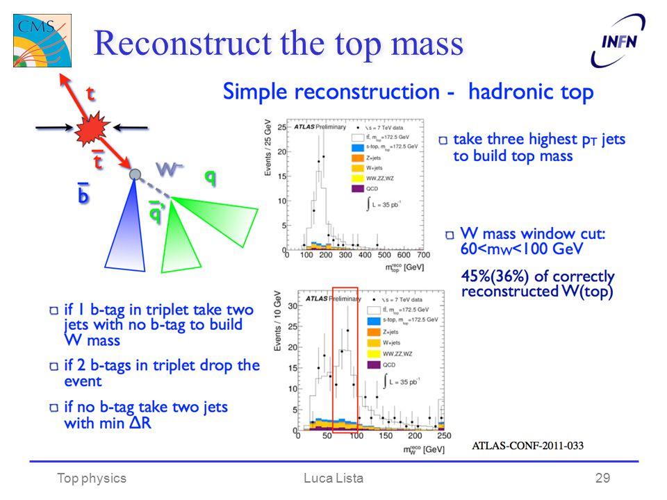 Reconstruct the top mass Top physicsLuca Lista29