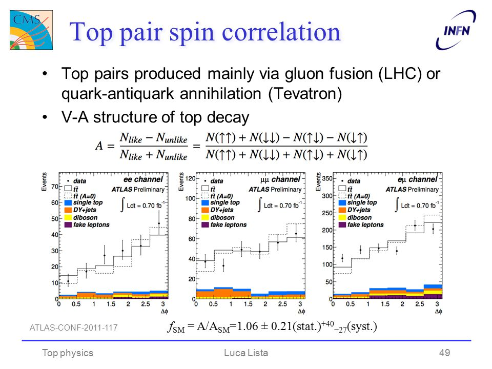 Top pair spin correlation Top pairs produced mainly via gluon fusion (LHC) or quark-antiquark annihilation (Tevatron) V-A structure of top decay Top p